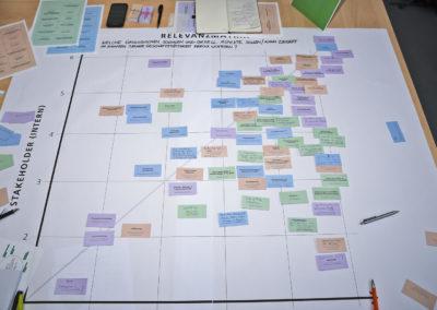 Stakeholder Dialog